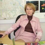 Спирина Юлия Валерьевна
